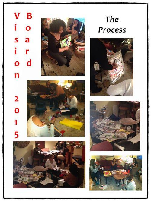 Vision board process